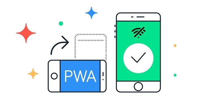 aplicacion web progresiva
