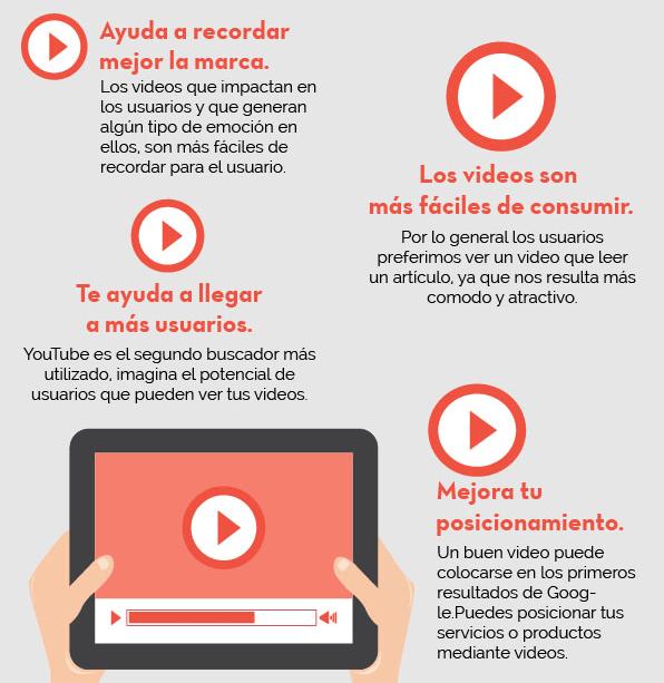 El Video Marketing: Una Potente Herramienta para Captar la Atención de sus Clientes 2
